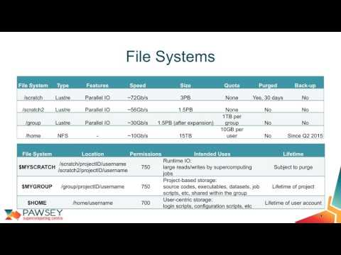 Pawsey User Training - File System