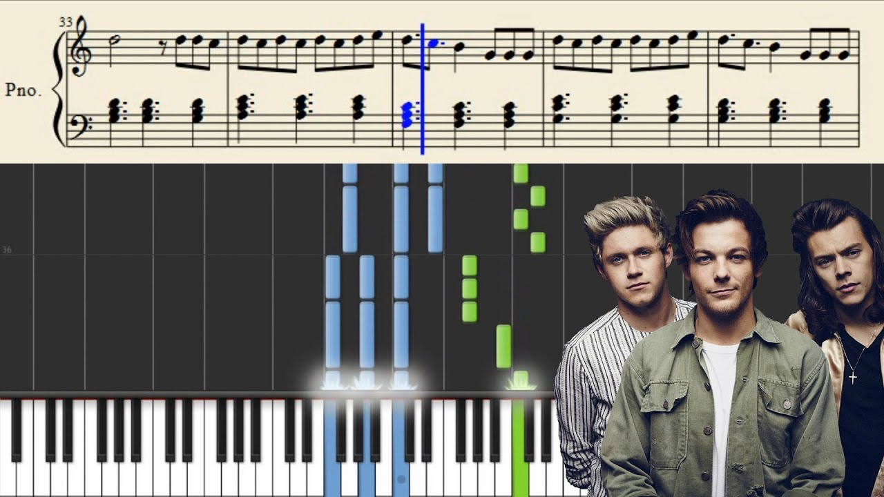 One Direction   Perfect   Piano Tutorial + Sheets