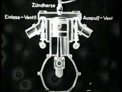 08. Lehrfilm - 1941 Wehrmacht die Funktion eines Zündmagneten - How works a magneto