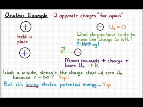 AP Physics 2 - Electric Potential Energy