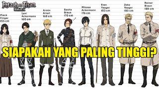 Semua Karakter Attack on Titan Dengan Daftar Tingginya..!! | Kamu Yang Mana??