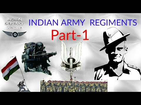 INDIAN ARMY ALL REGIMENTS AND INSIGNIA (MOTIVATIONAL)