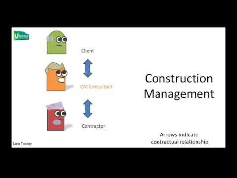 project management video Watch a short funny movie about impossible project deliverables.