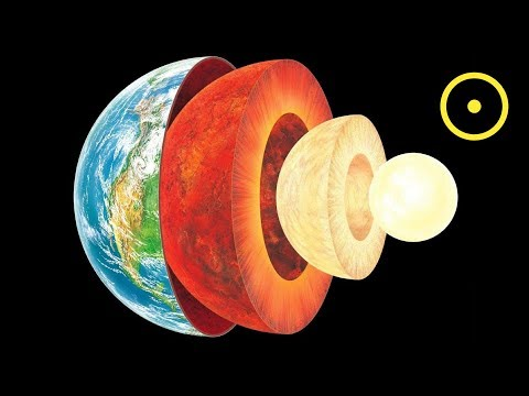 Temperature Of Earth's Layers