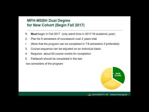 webinar-on-dual-degree-program-for-ms-public-health-&-behavioral-health