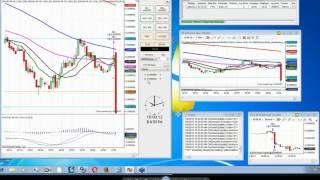 How Do I Make Money Trading Futures With JOBB
