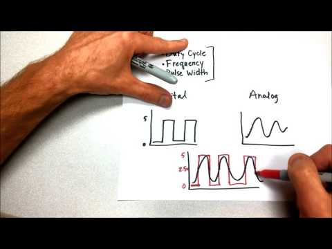 Duty cycle, frequency and pulse width--an explanation