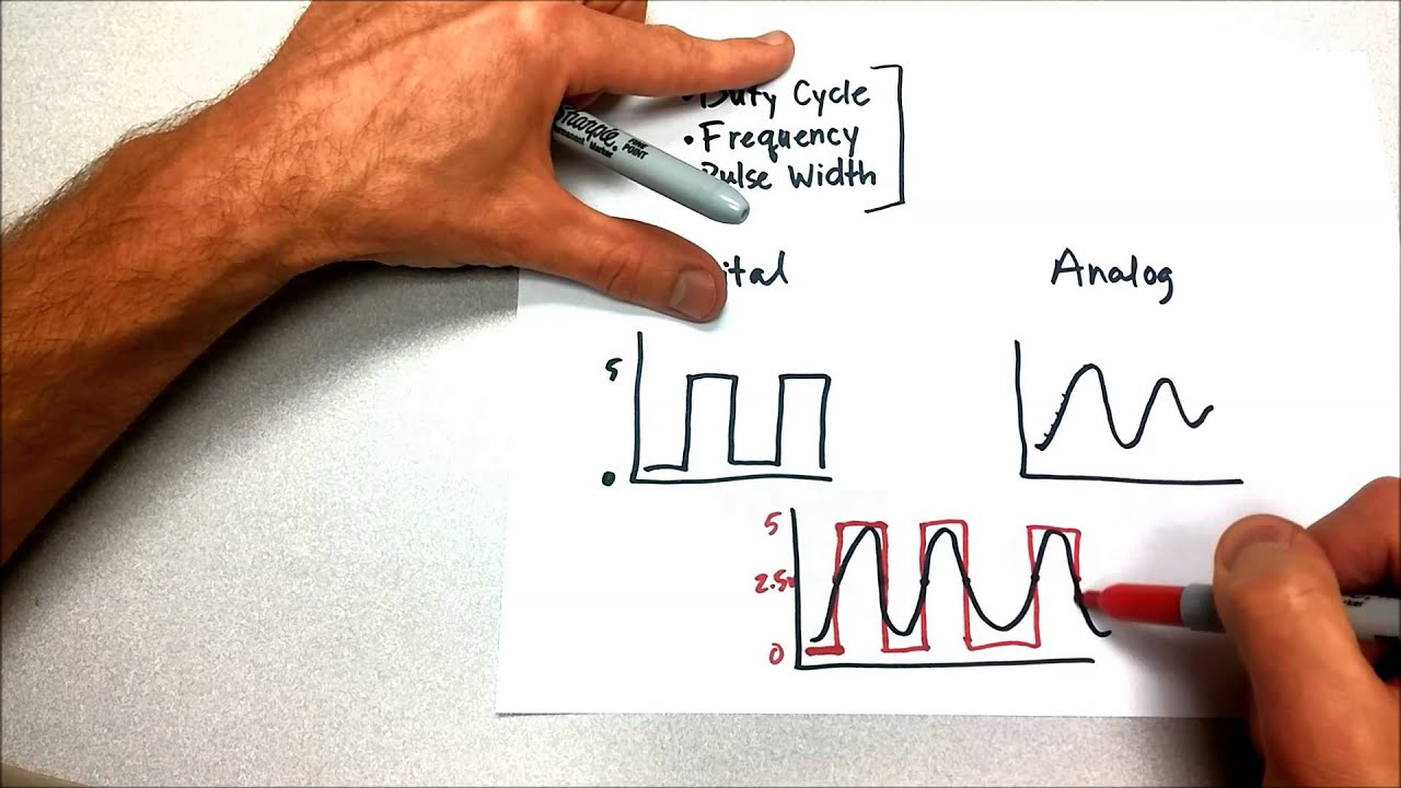 Duty Cycle Frequency And Pulse Width An Explanation Youtube The Modulation Circuit Diagrams From Video