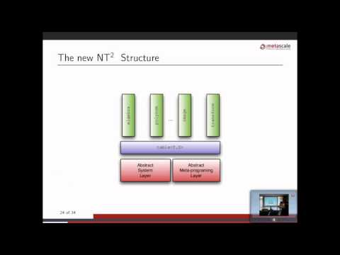 Joel Falcou - Designing Architecture aware Libraries with boost proto