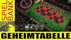 Roulette Entlarvt !!! Einfache Chancen austricksen: Schwarze Farbe
