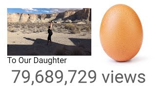 Can The World Record Egg Get More Views Than Kylie Jenner's Most Popular Video