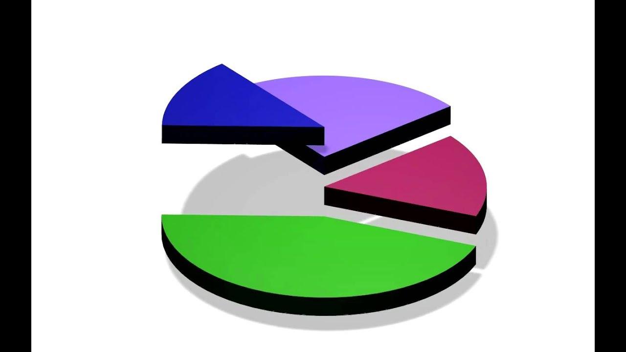 3d Pie Chart Youtube