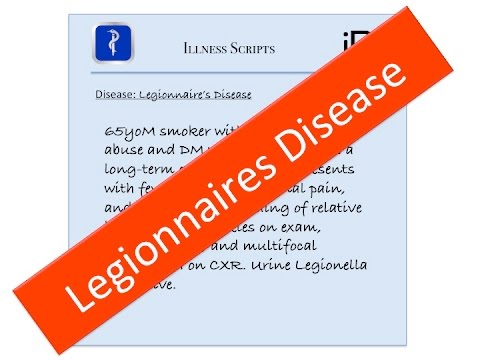 Legionnaires Disease Illness Script - USMLE, Internal Medicine, Pediatrics Board Review