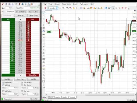 $1,980 Day Trading Crude Oil