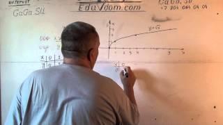 Алгебра. 8 класс. Функция у = √x , ее свойства и график