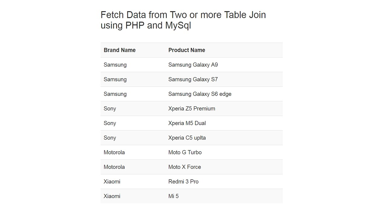 Fetch Data from Two or more Table Join using PHP and MySql