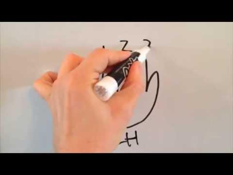 Uke Lesson One - Fretboard Notation/Tablature