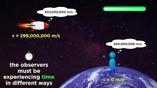 Special Relativity Part 1: From Galileo to Einstein