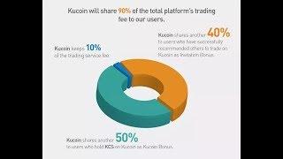 KUCOIN SHARES UPDATED BONUS PROGRAM Earn KUCOIN