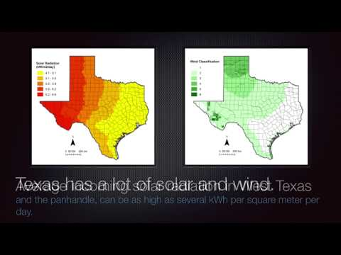 Integrating Solar Energy and Brackish Groundwater Desalination in Texas