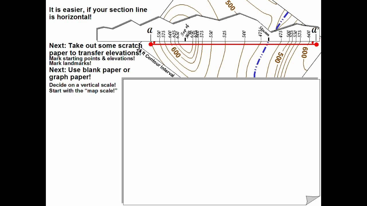 How To Draw A Cross Section From A Topographic Map.Gel1010 Topo Cross Sections Youtube