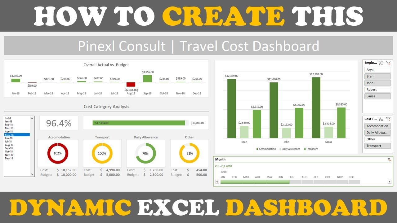 how to create a modern  u0026 dynamic dashboard in excel