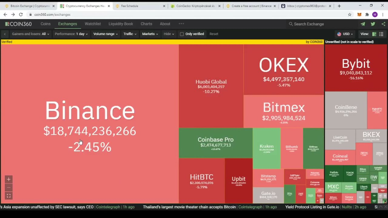 bitcoin kereskedési verseny)