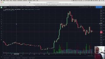 Bitcoin Cash Hard Fork - welke coin moet je kiezen?
