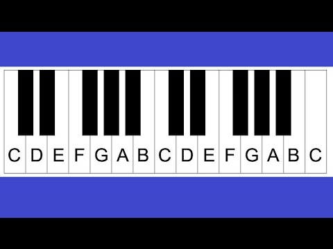 How To Label Keys On A Piano Or Keyboard Part 1 - The White Keys