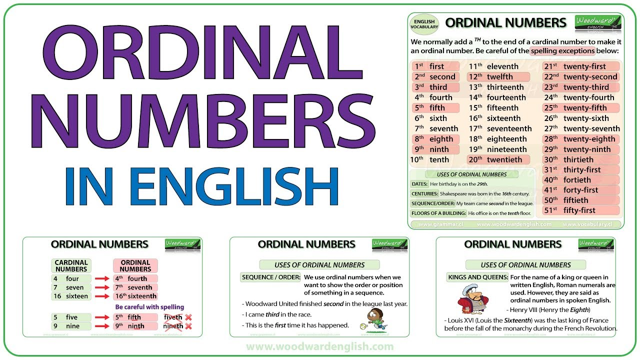 Conhecido Ordinal Numbers in English - YouTube HP74