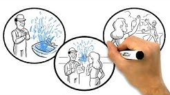 Emergency Plumber Bowling Green Ky| 24 Hour Plumbing Services Bowling Green Ky