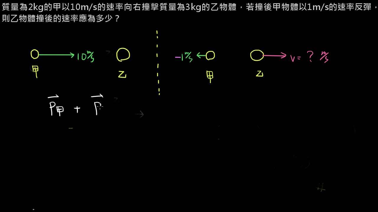 動量守恆 【例題】02兩物碰撞:兩物相撞分開後各自的速度 - YouTube