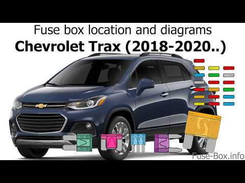 Fuse Box Location And Diagrams: Chevrolet Trax (2018-2020..)