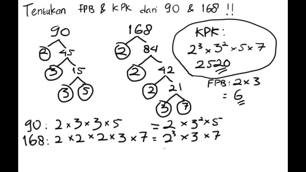 Harga murah di lapak arjuna books store. Kunci Jawaban Buku Matematika Kelas 6 Kurikulum 2013