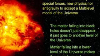 CYCLIC-OSCILATING-REBOUNDING-UNIVERSE