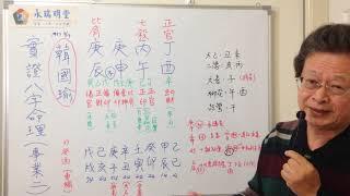 實證八字命理 事業篇2 : 韓國瑜