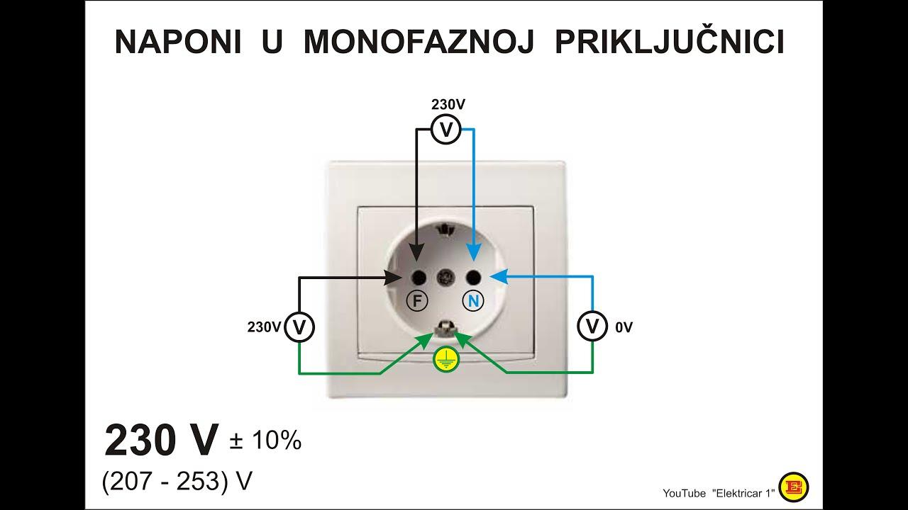 kako spojite utičnicu od 220 volti
