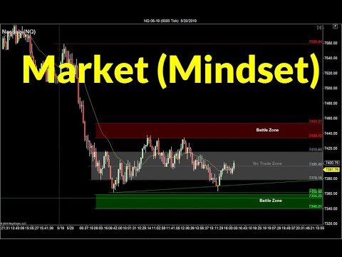 Trade the Market's Mindset | Crude Oil, Emini, Nasdaq, Gold, Euro