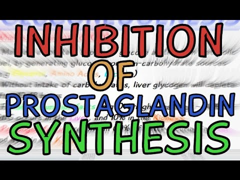Biochemistry Help: Inhibition of Prostaglandin Synthesis