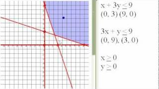 graphing systems of linear inequalities (2)