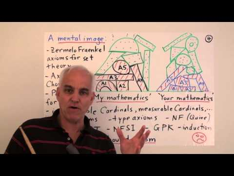 MathFoundations120: Axiomatics and the least upper bound property I