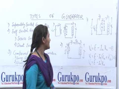 Types of  Generator Lecture, BTech by Ms. Apoorva Gupta. thumbnail