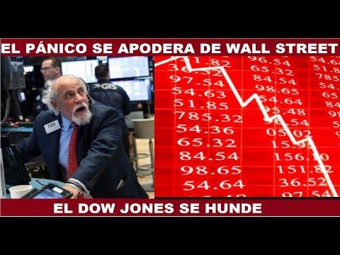 EL PÁNICO SE APODERA DE WALL STREET EL DOW JONES Y EL BITCOIN SE HUNDEN
