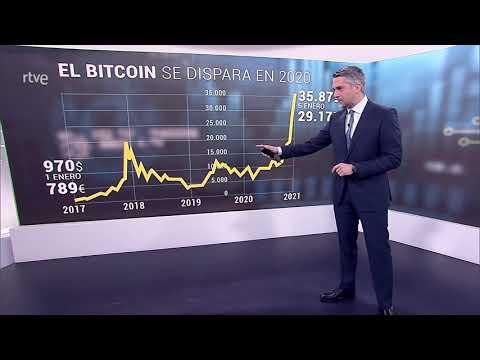 Telediario RTVE cuenta con opinión de Coinmotion como expertos