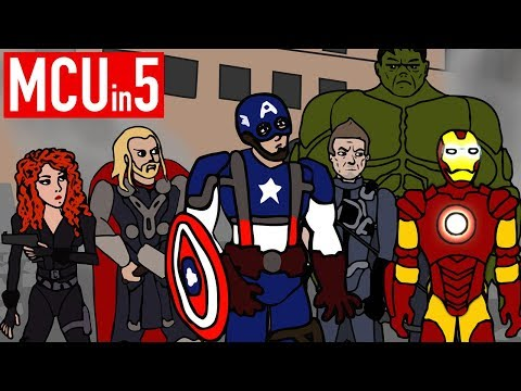 Marvel Cinematic Universe: Phase 1 in 5 Minutes! | (MCU Summary)