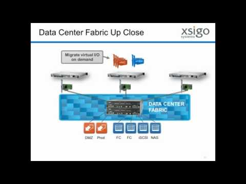 What is a Data Center Fabric and Why Does it Matter?