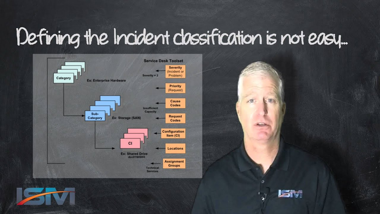 defining your incident category  subcategory model