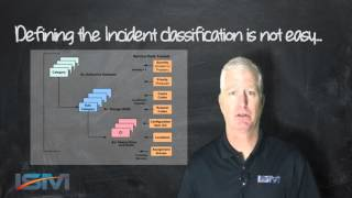 Defining Your Incident Category/Subcategory Model