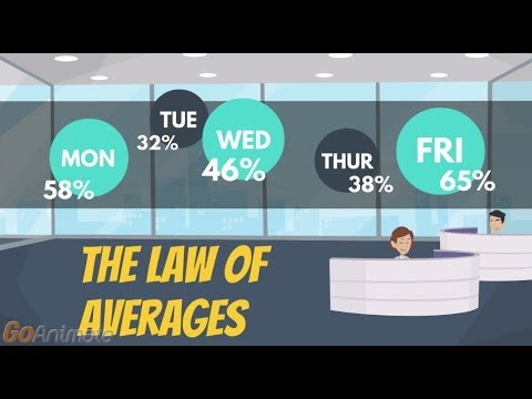 How The Law Of Averages Can Make You Successful