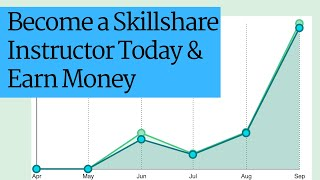 Anyone can become an instructor on skillshare. it's not like other teaching platforms where you have to entire course. simply, create a 15 30-minu...